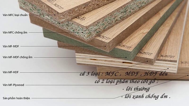 Đặc điểm của một số mẫu tủ tài liệu gỗ công nghiệp TOZ | Nội thất TOZ